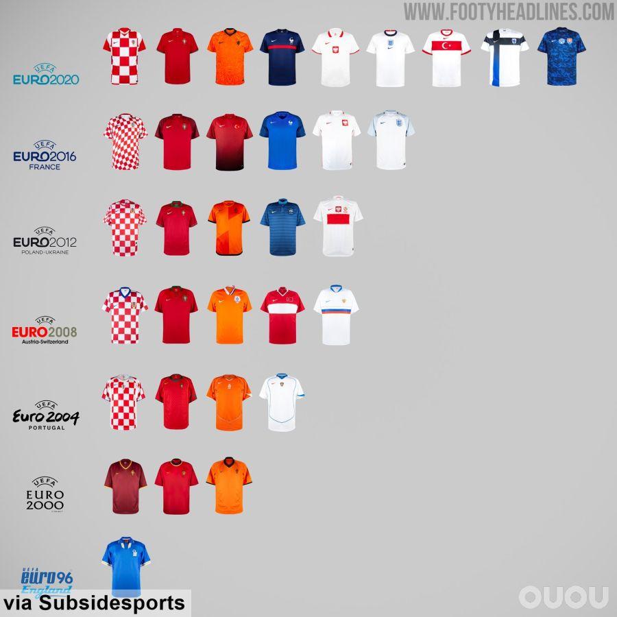 耐克欧洲杯球衣赞助史